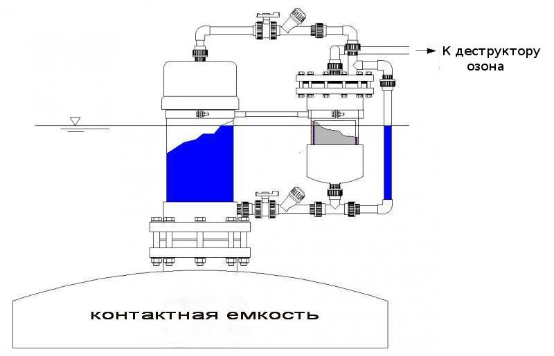 Схема установки воздушного